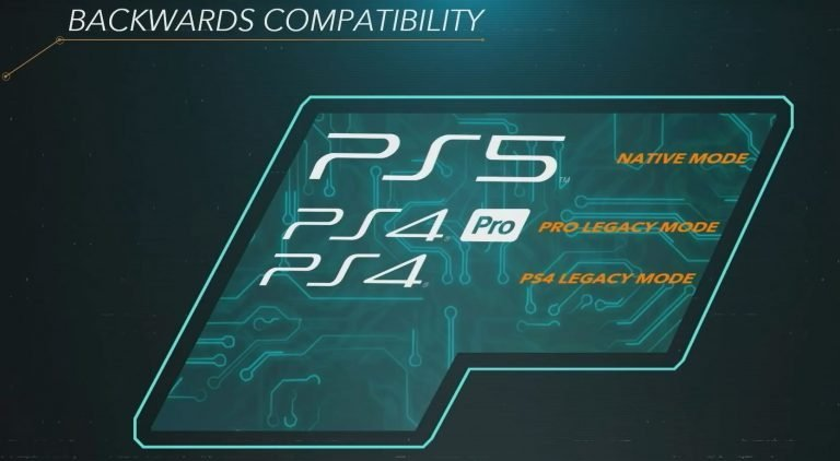 PS5 Likely Backward Compatible with the Majority of PS4 Titles
