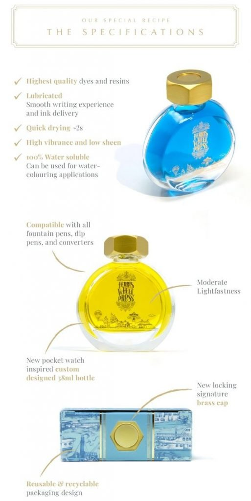FWP Uplifting Bottle Specifications